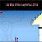The Stick Game - Jogo de Arcada